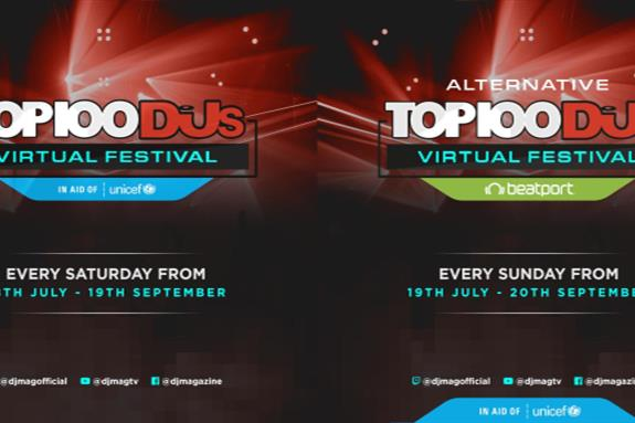 The Alternative #Top100DJs Virtual Festival 2021